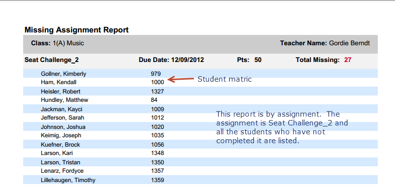 Student Progress by Assignment Type Report Quick Reference